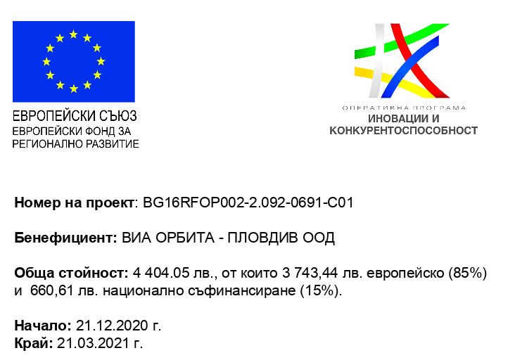 Проект BG16RFOP002-2.092-0691-C01